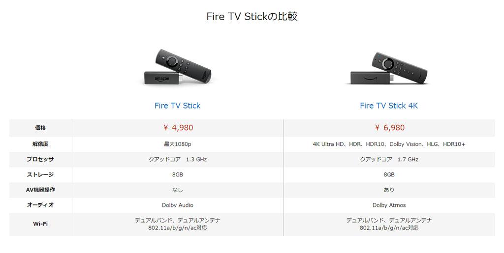 FireTVスペック表